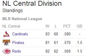 NLCentral